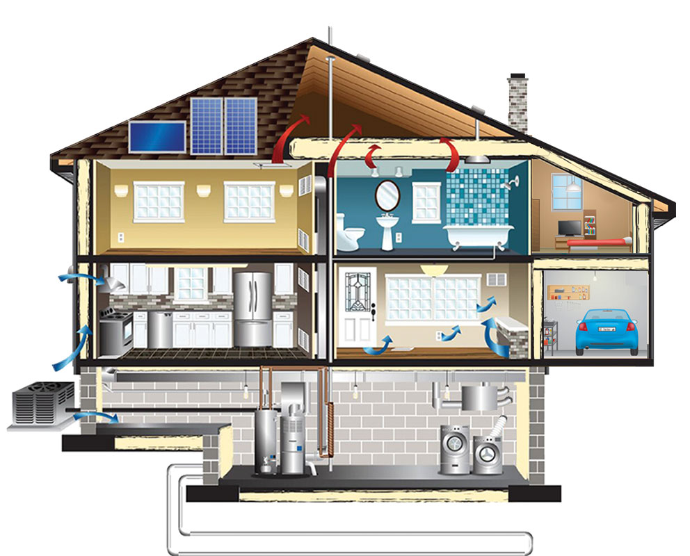 How Energy Efficient is your home?