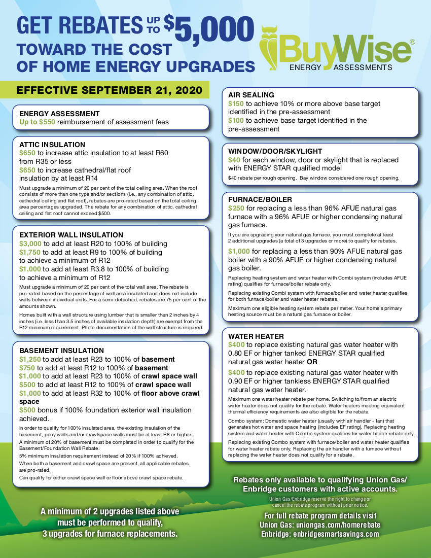 Buywise Home Energy Rebate Page 2